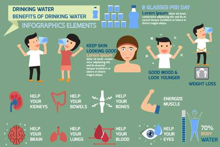 43192054-drinking-water-infographics-elements-benefits-of-drinking-water-vector-illustration-.jpg